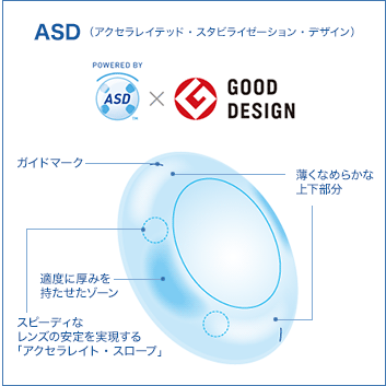 ASD(アクセラレイテッド・スタビライゼーション・デザイン)